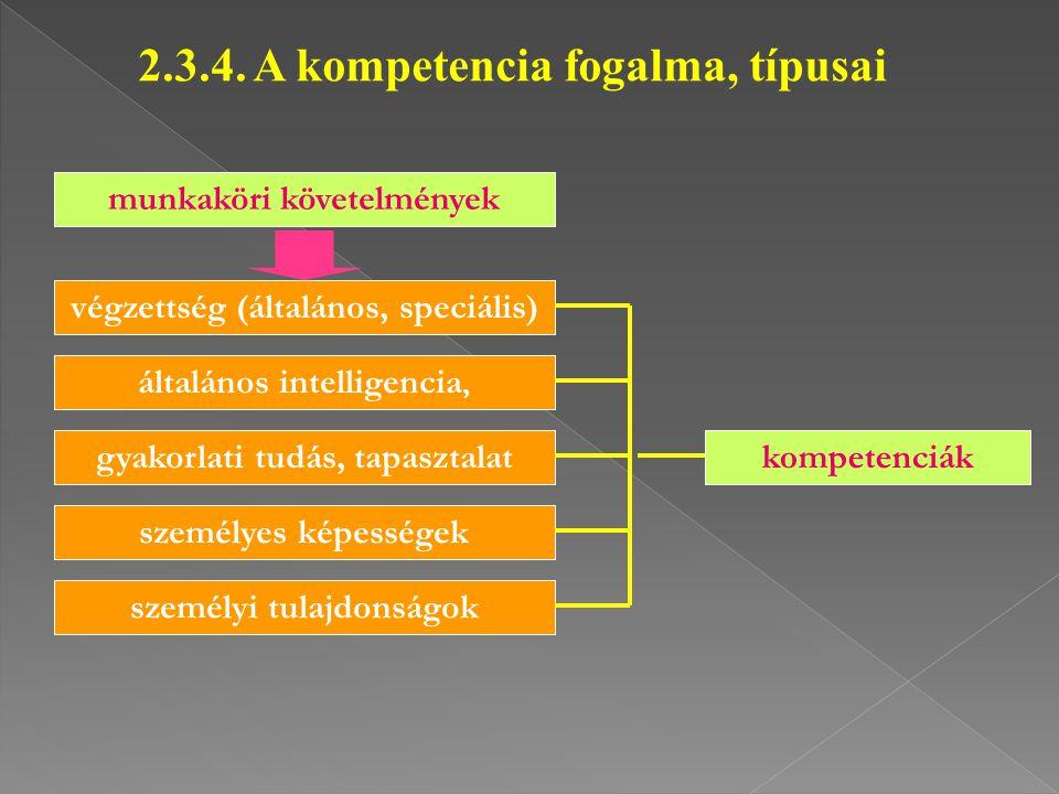 2.3.4. A kompetencia fogalma, típusai végzettség (általános, speciális) általános intelligencia, személyes képességek személyi tulajdonságok kompetenc