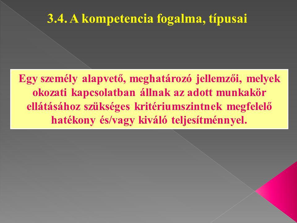 3.4. A kompetencia fogalma, típusai Egy személy alapvető, meghatározó jellemzői, melyek okozati kapcsolatban állnak az adott munkakör ellátásához szük