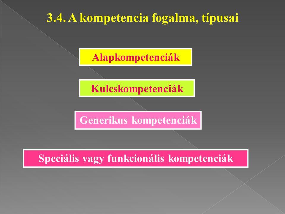 Generikus kompetenciák Speciális vagy funkcionális kompetenciák Kulcskompetenciák Alapkompetenciák 3.4. A kompetencia fogalma, típusai
