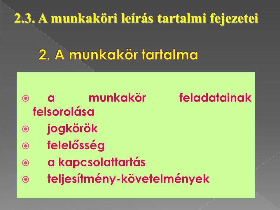  a munkakör feladatainak felsorolása  jogkörök  felelősség  a kapcsolattartás  teljesítmény-követelmények 2.3. A munkaköri leírás tartalmi fejeze