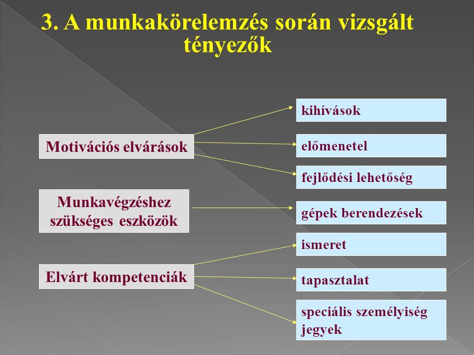 Kompetenciák pl.