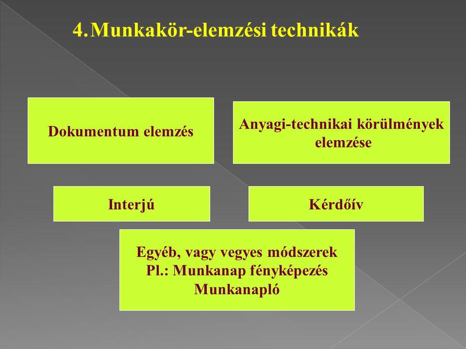 4. Munkakör-elemzési technikák Dokumentum elemzés Anyagi-technikai körülmények elemzése InterjúKérdőív Egyéb, vagy vegyes módszerek Pl.: Munkanap fény