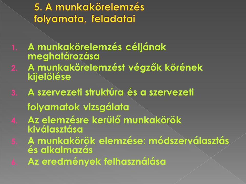  munkaköri leírás kidolgozója, illetve kiadója,  a hatálybalépés időpontja,  aláírások 2.3.