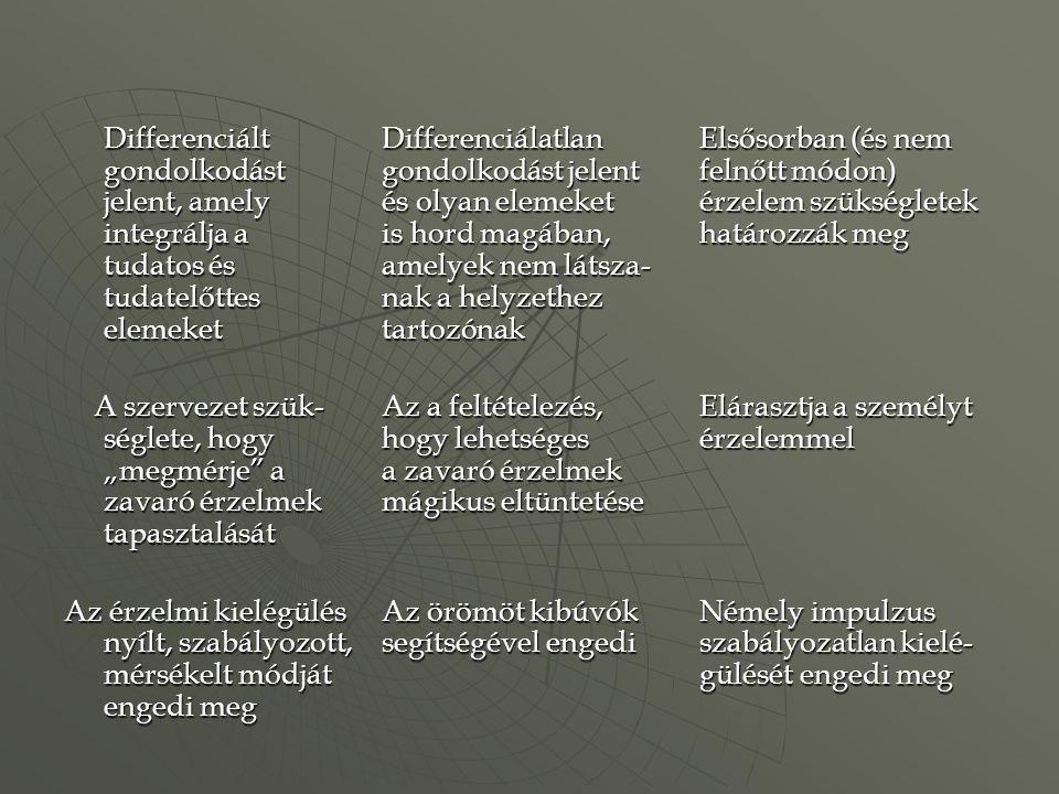 Differenciált DifferenciálatlanElsősorban (és nem gondolkodást gondolkodást jelentfelnőtt módon) jelent, amely és olyan elemeketérzelem szükségletek i