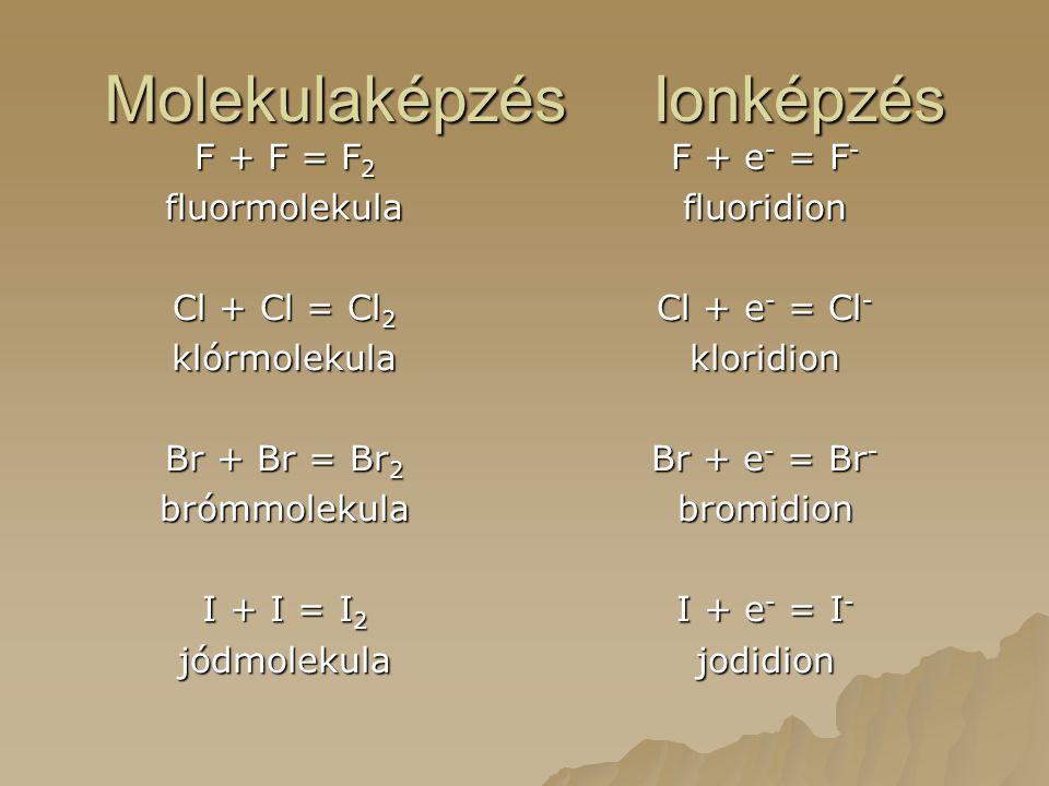 Molekulaképzés Ionképzés F + F = F 2 fluormolekula Cl + Cl = Cl 2 klórmolekula Br + Br = Br 2 brómmolekula I + I = I 2 jódmolekula F + e - = F - fluoridion Cl + e - = Cl - kloridion Br + e - = Br - bromidion I + e - = I - jodidion