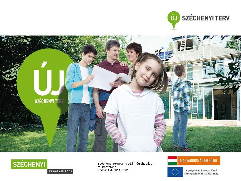 Fiatalok vállalkozóvá válásának támogatása a konvergencia régiókban TÁMOP-2.3.6.B-12/1.