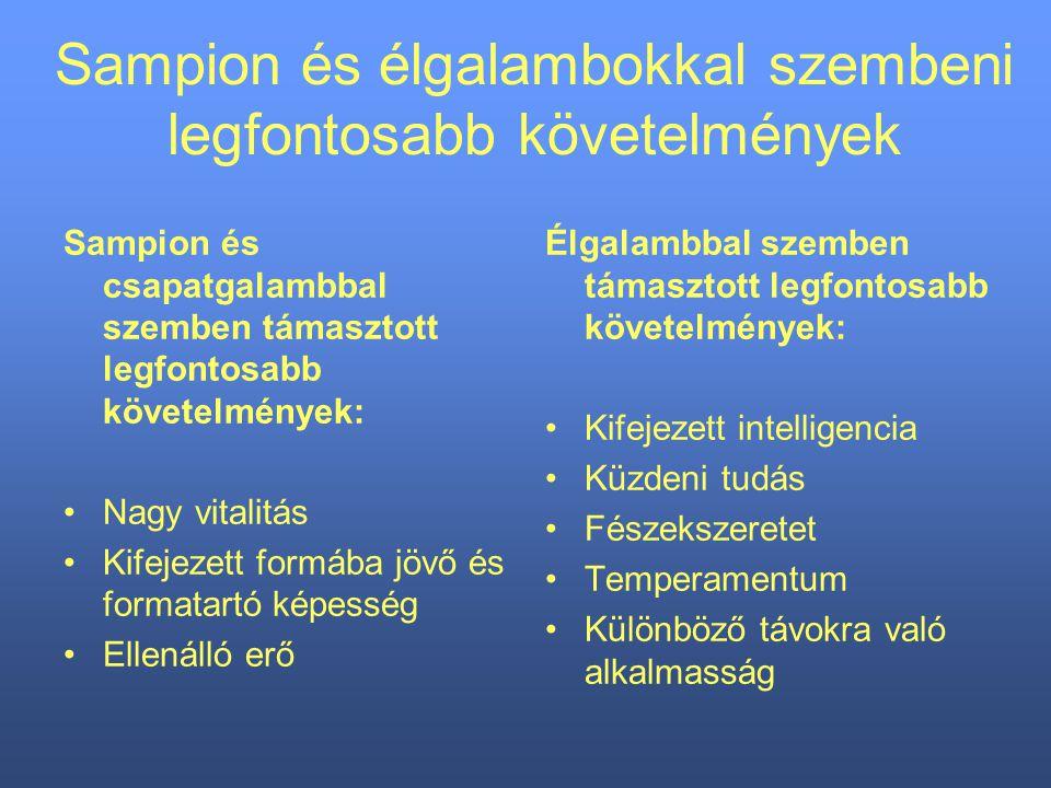 Sampion és élgalambokkal szembeni legfontosabb követelmények Sampion és csapatgalambbal szemben támasztott legfontosabb követelmények: Nagy vitalitás