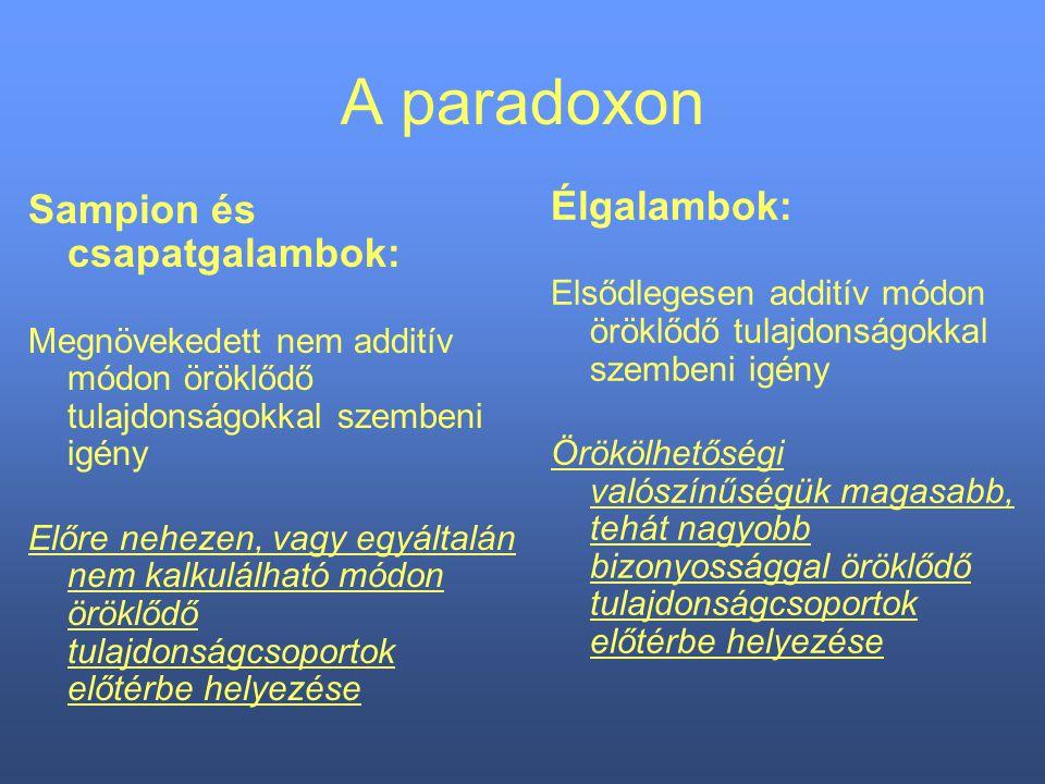 A paradoxon Sampion és csapatgalambok: Megnövekedett nem additív módon öröklődő tulajdonságokkal szembeni igény Előre nehezen, vagy egyáltalán nem kal
