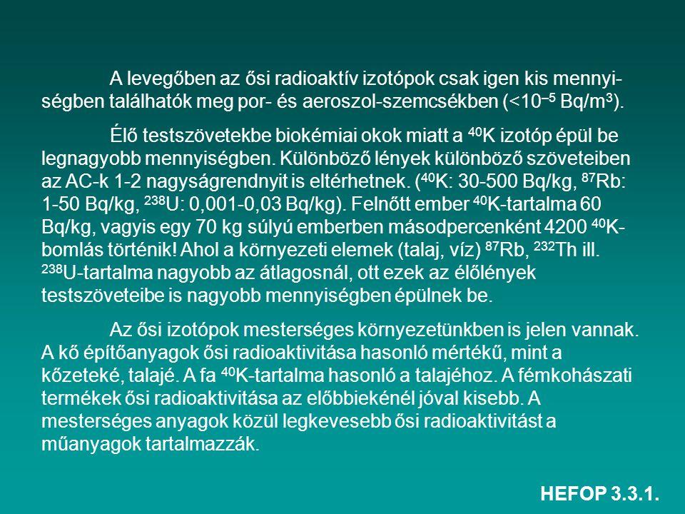 HEFOP 3.3.1. A levegőben az ősi radioaktív izotópok csak igen kis mennyi- ségben találhatók meg por- és aeroszol-szemcsékben (<10 –5 Bq/m 3 ). Élő tes