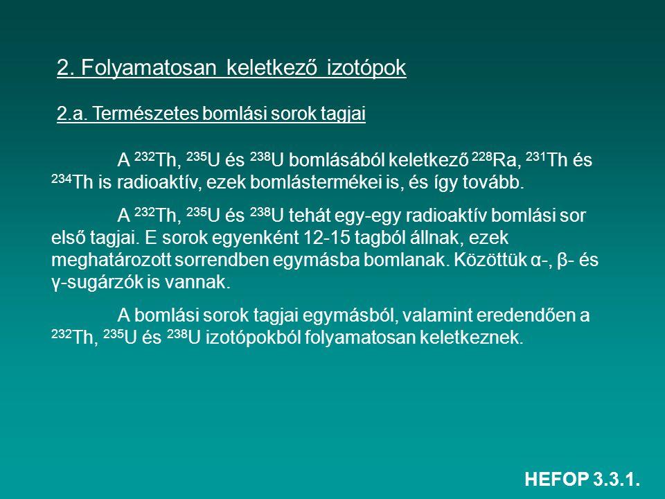 HEFOP 3.3.1. A 232 Th, 235 U és 238 U bomlásából keletkező 228 Ra, 231 Th és 234 Th is radioaktív, ezek bomlástermékei is, és így tovább. A 232 Th, 23