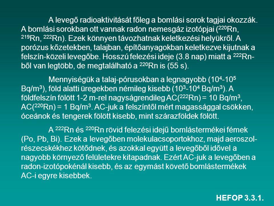 HEFOP 3.3.1. A levegő radioaktivitását főleg a bomlási sorok tagjai okozzák. A bomlási sorokban ott vannak radon nemesgáz izotópjai ( 220 Rn, 219 Rn,