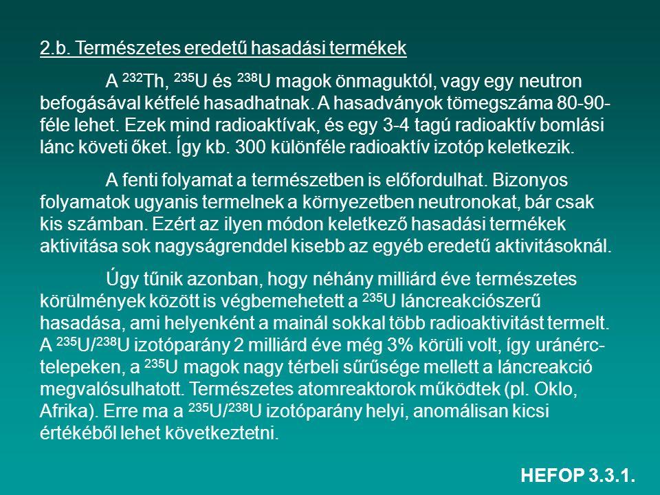 HEFOP 3.3.1. 2.b. Természetes eredetű hasadási termékek A 232 Th, 235 U és 238 U magok önmaguktól, vagy egy neutron befogásával kétfelé hasadhatnak. A