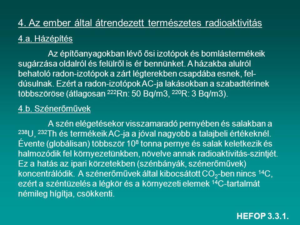 HEFOP 3.3.1. 4. Az ember által átrendezett természetes radioaktivitás 4.a. Házépítés Az építőanyagokban lévő ősi izotópok és bomlástermékeik sugárzása