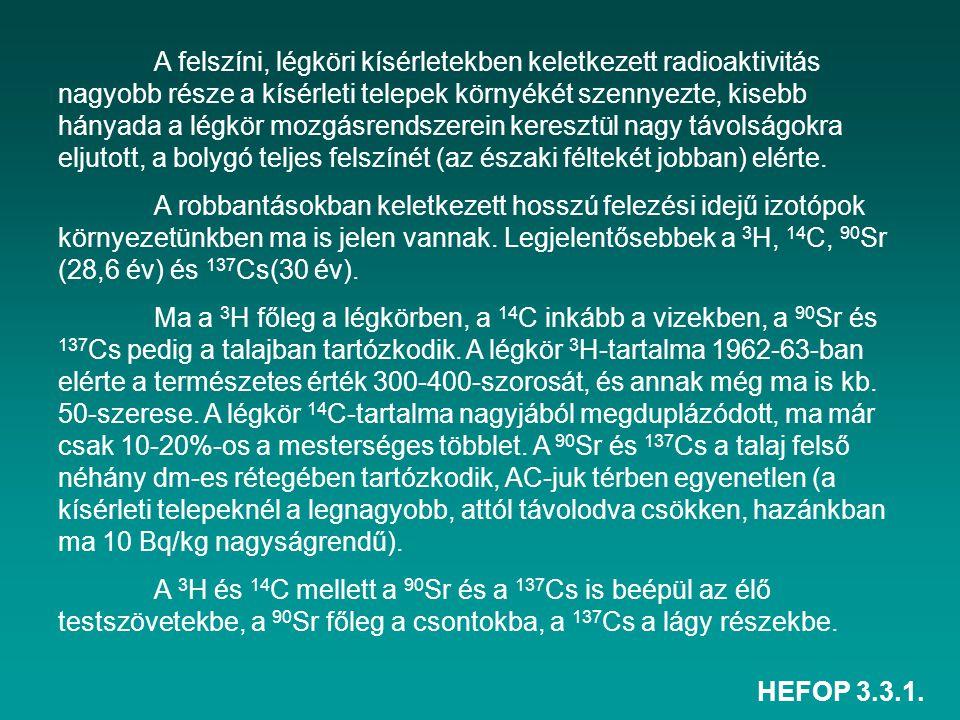 HEFOP 3.3.1. A felszíni, légköri kísérletekben keletkezett radioaktivitás nagyobb része a kísérleti telepek környékét szennyezte, kisebb hányada a lég