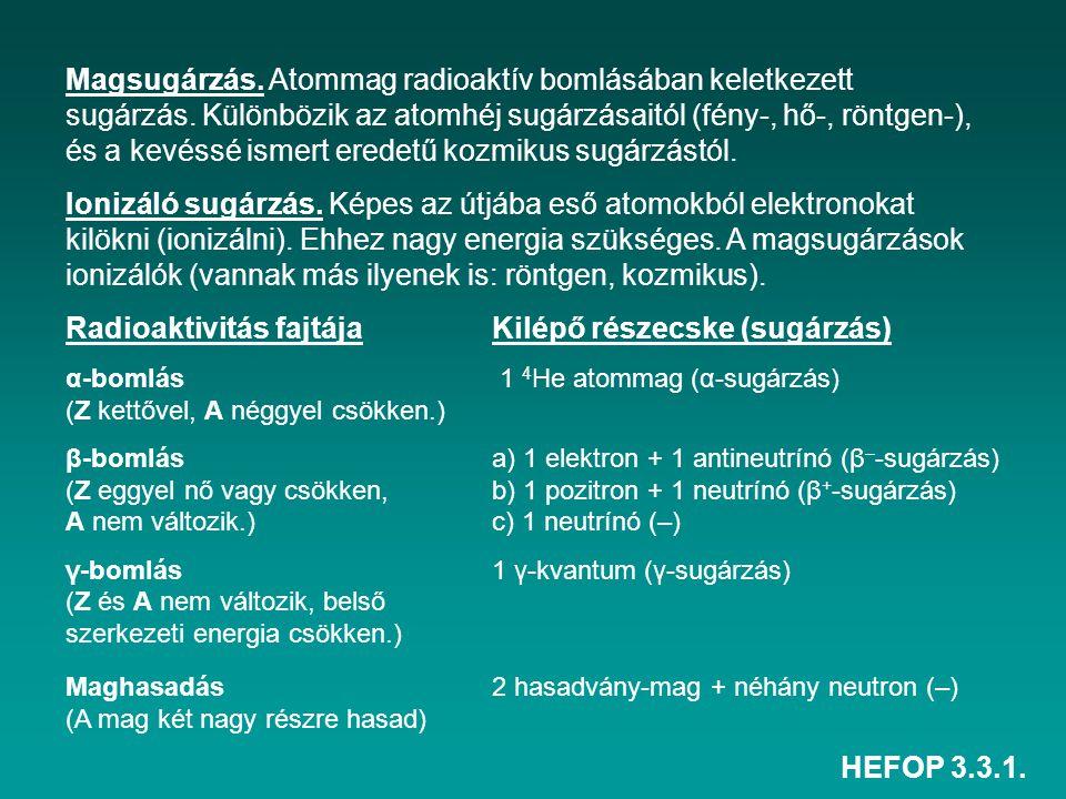 HEFOP 3.3.1. Magsugárzás. Atommag radioaktív bomlásában keletkezett sugárzás. Különbözik az atomhéj sugárzásaitól (fény-, hő-, röntgen-), és a kevéssé