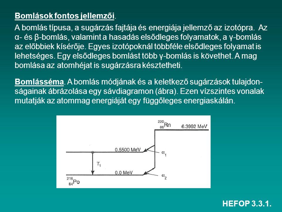 HEFOP 3.3.1. Bomlások fontos jellemzői. A bomlás típusa, a sugárzás fajtája és energiája jellemző az izotópra. Az α- és β-bomlás, valamint a hasadás e