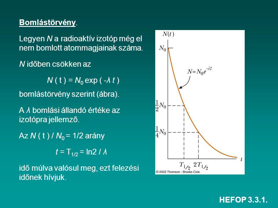 HEFOP 3.3.1. Bomlástörvény. Legyen N a radioaktív izotóp még el nem bomlott atommagjainak száma. N időben csökken az N ( t ) = N 0 exp ( -λ t ) bomlás