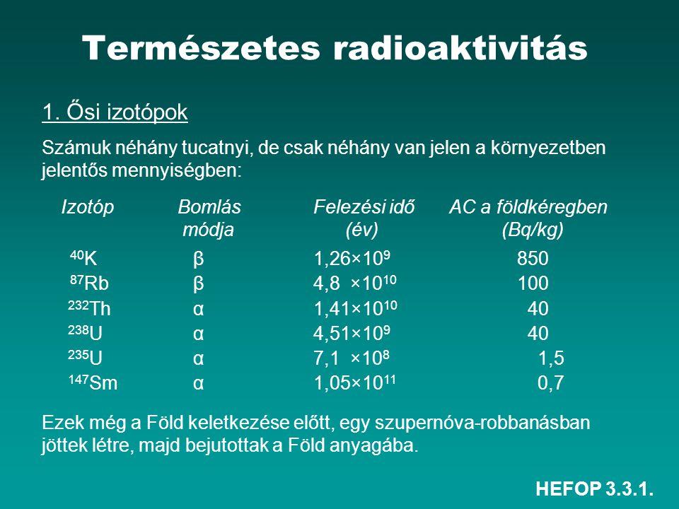 HEFOP 3.3.1. Természetes radioaktivitás 1. Ősi izotópok Számuk néhány tucatnyi, de csak néhány van jelen a környezetben jelentős mennyiségben: IzotópB