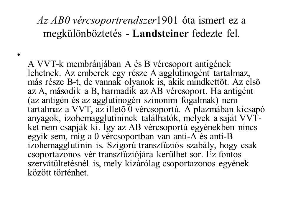 Az AB0 vércsoportrendszer1901 óta ismert ez a megkülönböztetés - Landsteiner fedezte fel. A VVT-k membránjában A és B vércsoport antigének lehetnek. A
