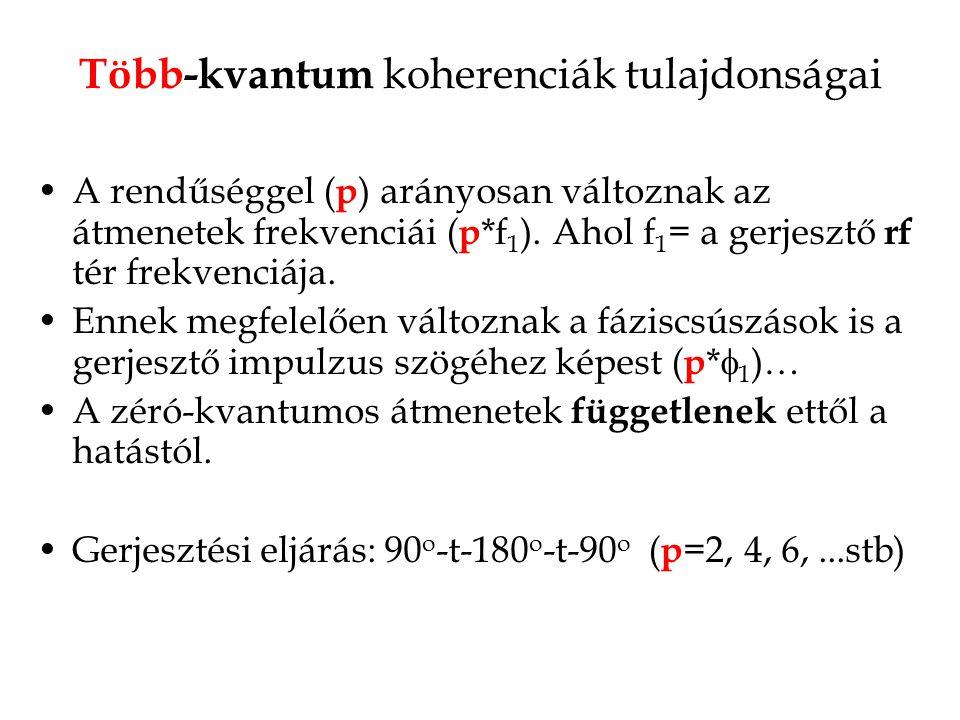 Több-kvantum koherenciák tulajdonságai A rendűséggel ( p ) arányosan változnak az átmenetek frekvenciái ( p *f 1 ).