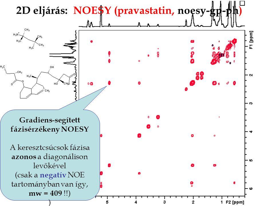 2D eljárás: NOESY (pravastatin, noesy-gp-ph) Gradiens-segített fázisérzékeny NOESY A keresztcsúcsok fázisa azonos a diagonálison levőkével (csak a n egatív NOE tartományban van így, mw = 409 !!) )