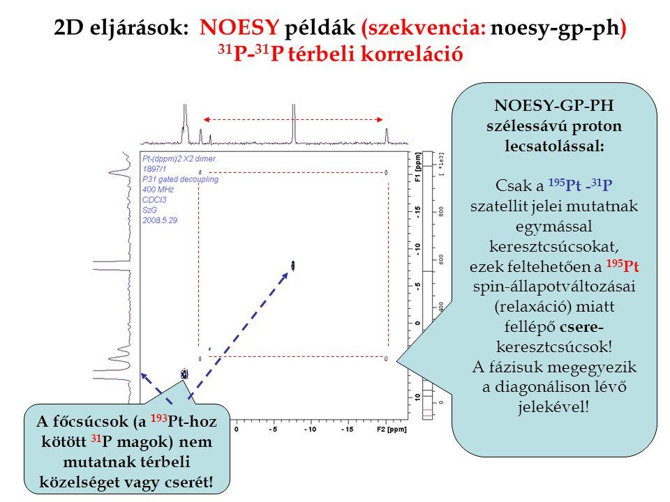 2D eljárások: NOESY példák (szekvencia: noesy-gp-ph) 31 P- 31 P térbeli korreláció NOESY-GP-PH szélessávú proton lecsatolással: Csak a 195 Pt - 31 P szatellit jelei mutatnak egymással keresztcsúcsokat, ezek feltehetően a 195 Pt spin-állapotváltozásai (relaxáció) miatt fellépő csere- keresztcsúcsok.