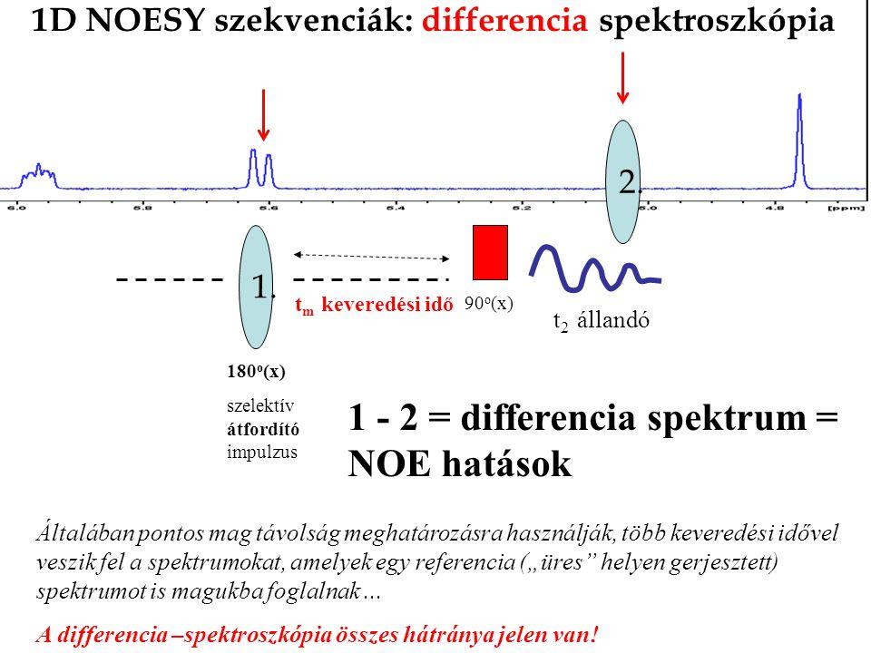 1D NOESY szekvenciák: differencia spektroszkópia 180 o (x) szelektív átfordító impulzus t 2 állandó 90 o (x) t m keveredési idő 1.