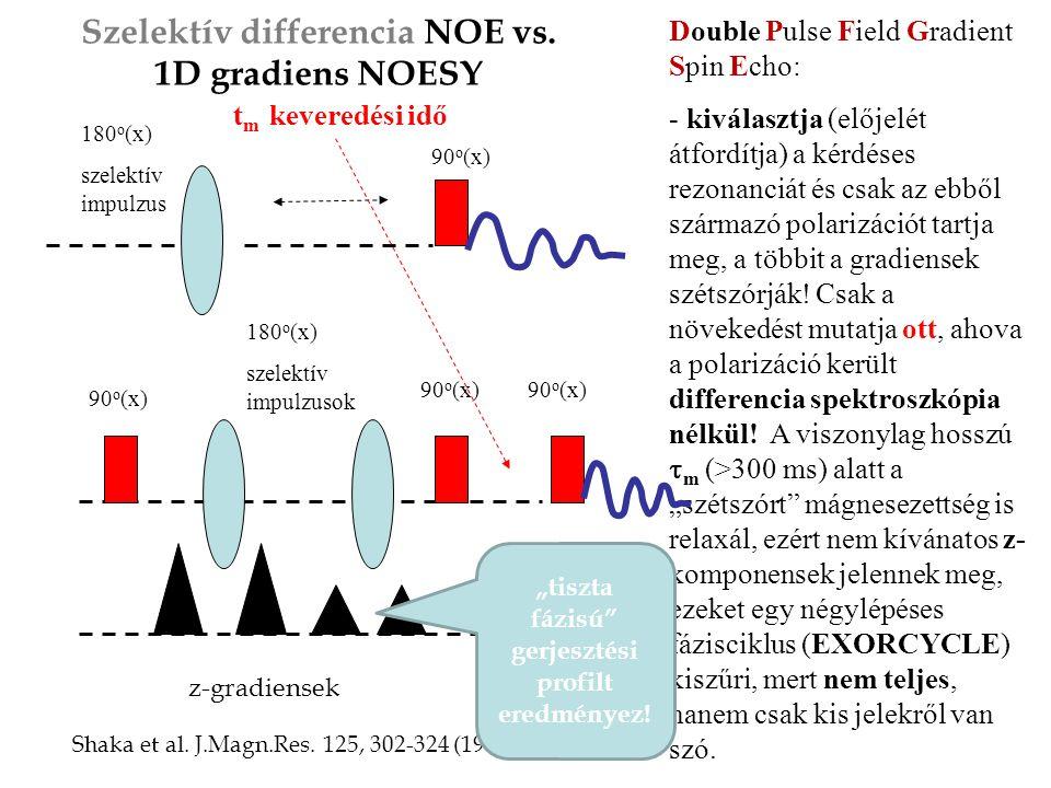 Szelektív differencia NOE vs.