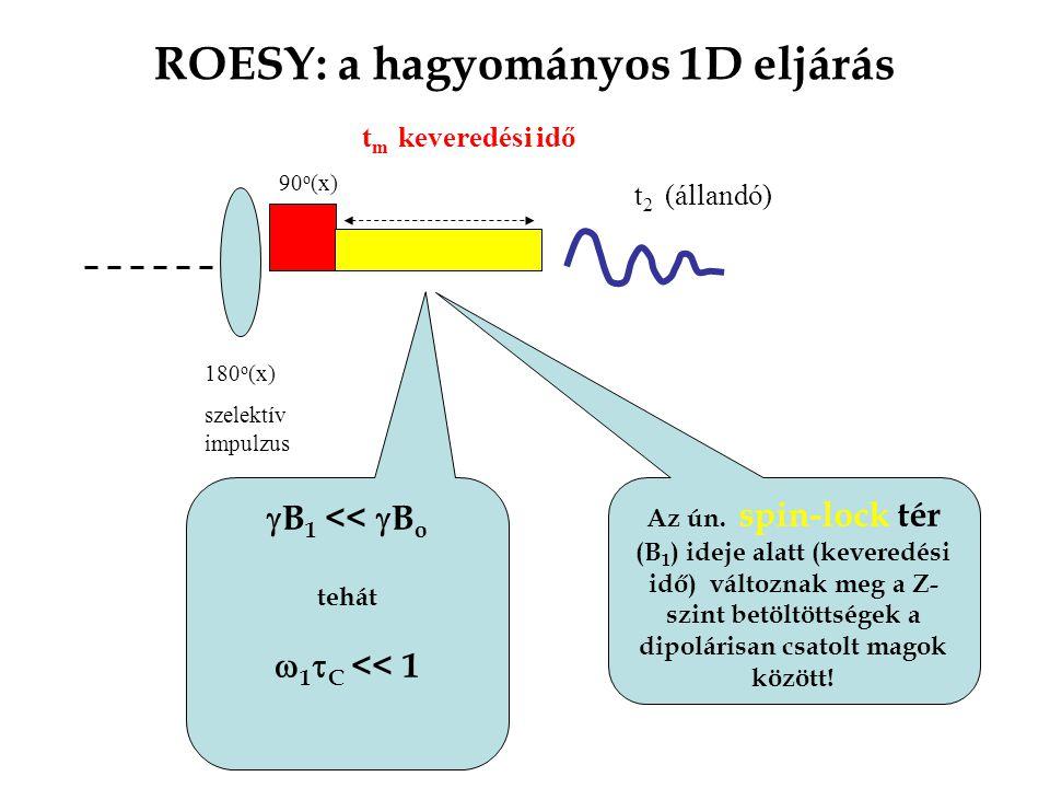 ROESY: a hagyományos 1D eljárás 180 o (x) szelektív impulzus t 2 (állandó) 90 o (x) t m keveredési idő Az ún.