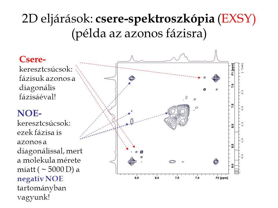 2D eljárások: csere-spektroszkópia (EXSY) (példa az azonos fázisra) Csere- keresztcsúcsok: fázisuk azonos a diagonális fázisáéval.