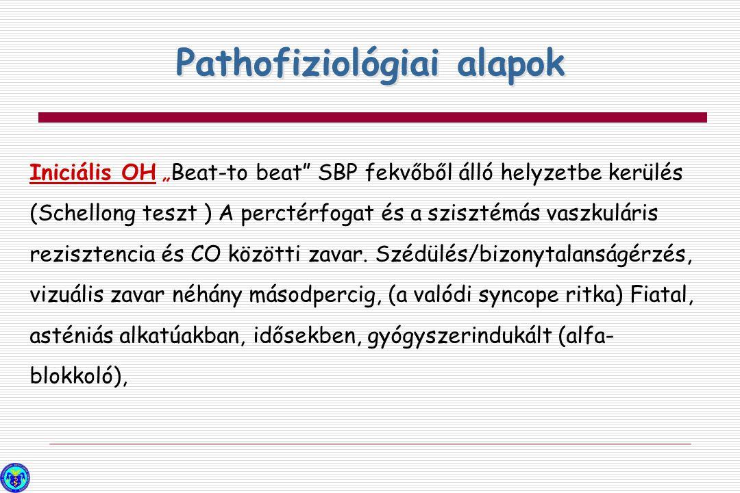 """Iniciális OH """"Beat-to beat"""" SBP fekvőből álló helyzetbe kerülés (Schellong teszt ) A perctérfogat és a szisztémás vaszkuláris rezisztencia és CO közöt"""