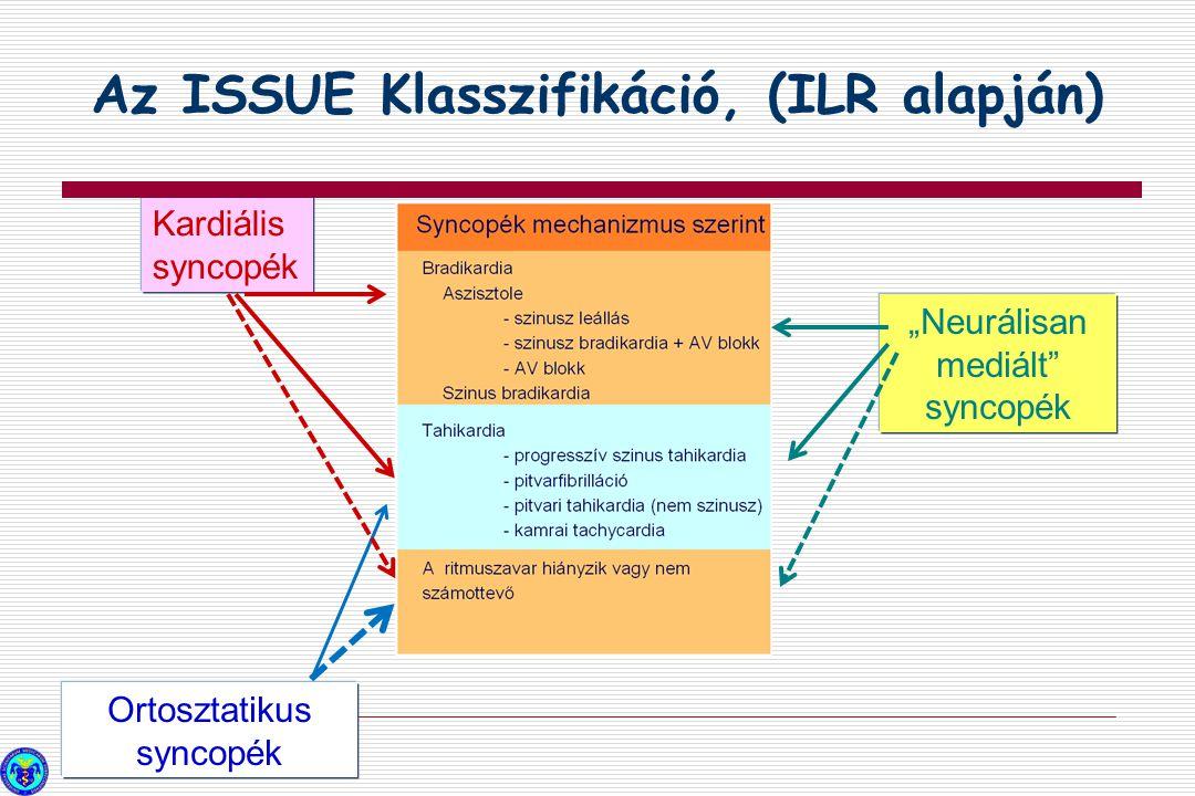"""Az ISSUE Klasszifikáció, (ILR alapján) Kardiális syncopék Ortosztatikus syncopék """"Neurálisan mediált"""" syncopék"""