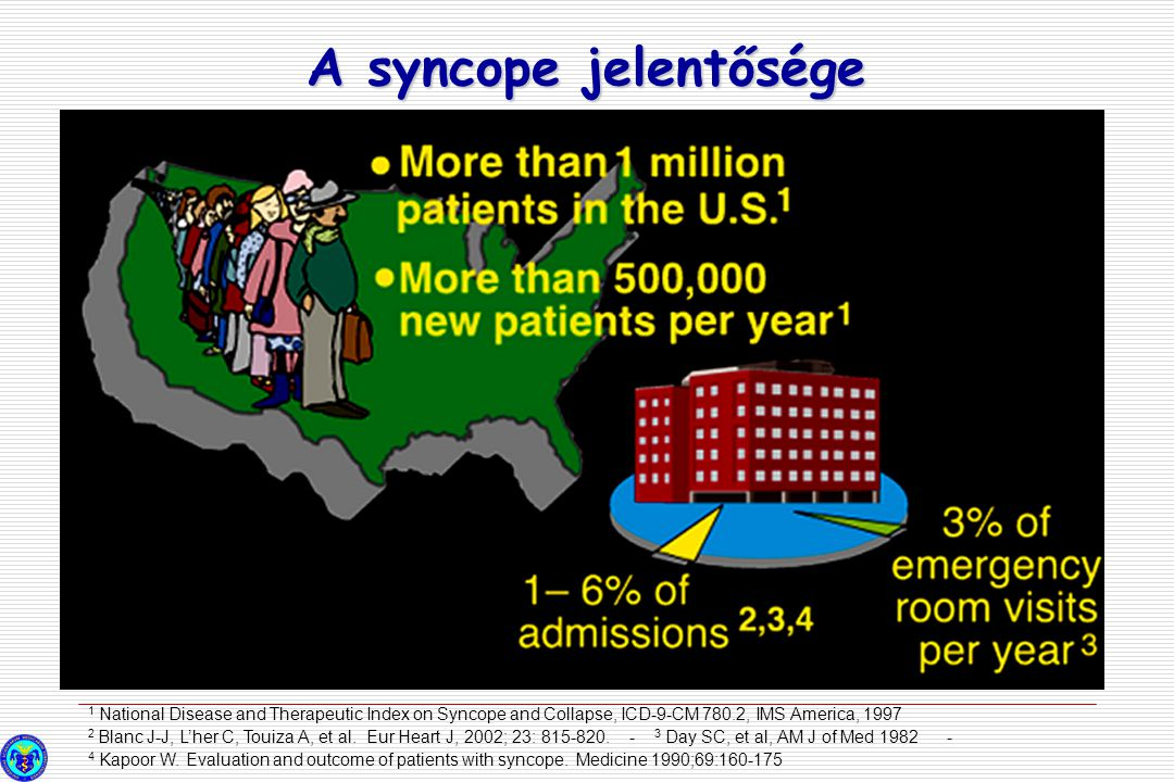 A syncope jelentősége 1 National Disease and Therapeutic Index on Syncope and Collapse, ICD-9-CM 780.2, IMS America, 1997 2 Blanc J-J, L'her C, Touiza