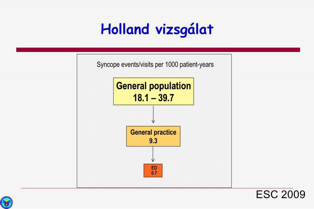 ESC 2009 Holland vizsgálat