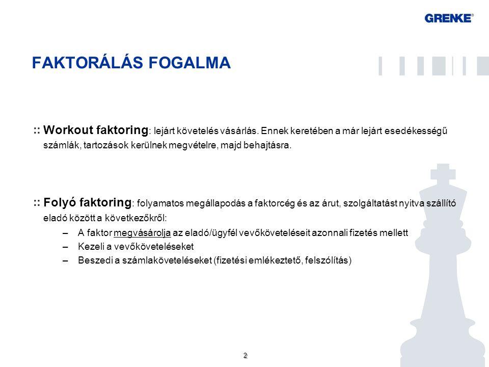 2 2 FAKTORÁLÁS FOGALMA Workout faktoring : lejárt követelés vásárlás. Ennek keretében a már lejárt esedékességű számlák, tartozások kerülnek megvételr