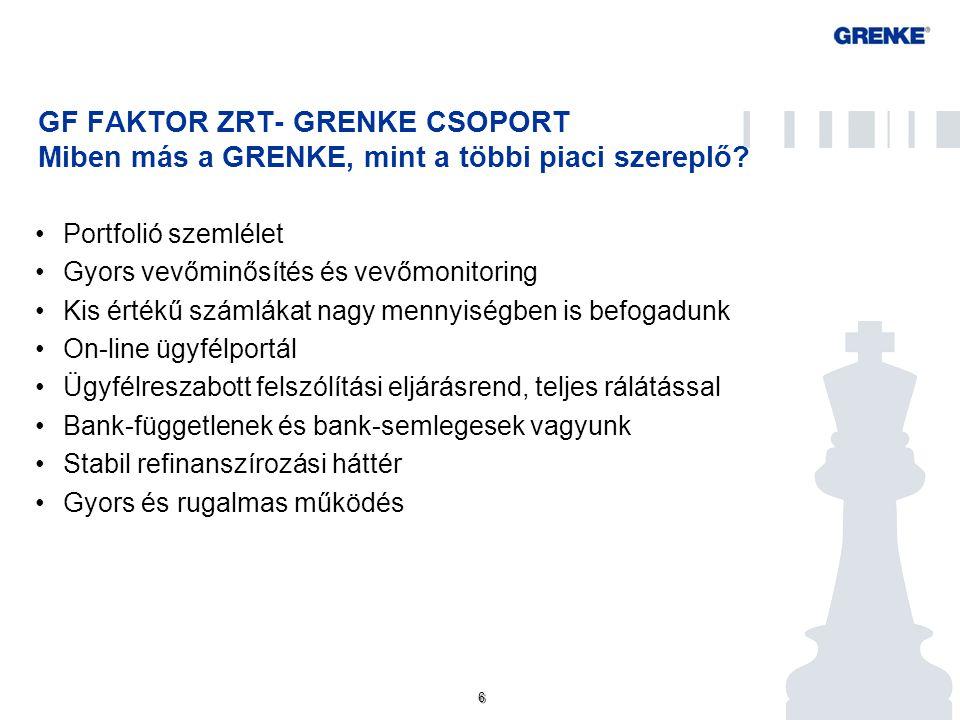 6 6 GF FAKTOR ZRT- GRENKE CSOPORT Miben más a GRENKE, mint a többi piaci szereplő? Portfolió szemlélet Gyors vevőminősítés és vevőmonitoring Kis érték