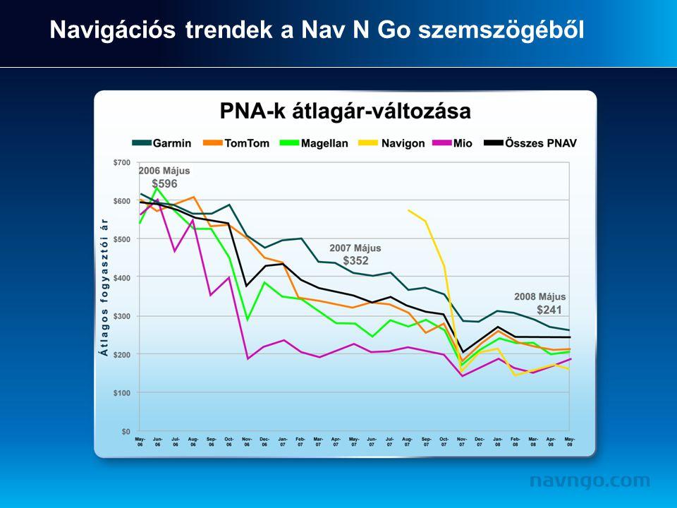 Navigációs trendek a Nav N Go szemszögéből