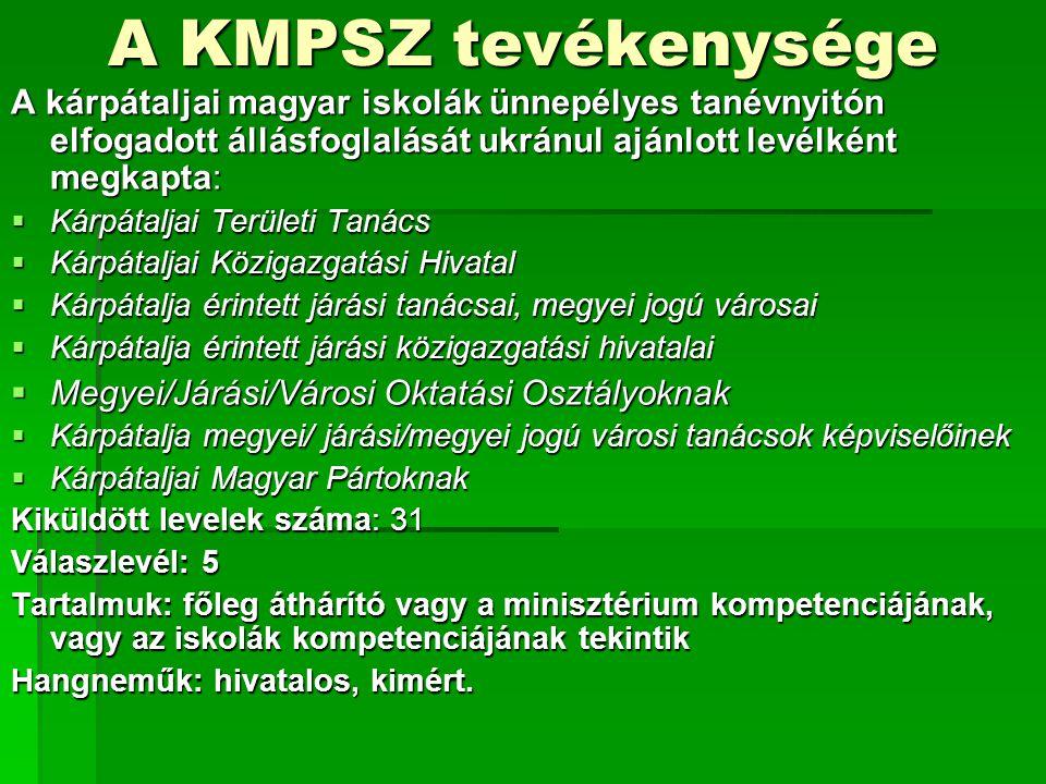 A KMPSZ tevékenysége A kárpátaljai magyar iskolák ünnepélyes tanévnyitón elfogadott állásfoglalását ukránul ajánlott levélként megkapta:  Kárpátaljai Területi Tanács  Kárpátaljai Közigazgatási Hivatal  Kárpátalja érintett járási tanácsai, megyei jogú városai  Kárpátalja érintett járási közigazgatási hivatalai  Megyei/Járási/Városi Oktatási Osztályoknak  Kárpátalja megyei/ járási/megyei jogú városi tanácsok képviselőinek  Kárpátaljai Magyar Pártoknak Kiküldött levelek száma: 31 Válaszlevél: 5 Tartalmuk: főleg áthárító vagy a minisztérium kompetenciájának, vagy az iskolák kompetenciájának tekintik Hangneműk: hivatalos, kimért.