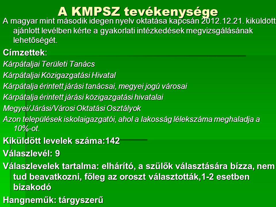 A KMPSZ tevékenysége A magyar mint második idegen nyelv oktatása kapcsán 2012.12.21.