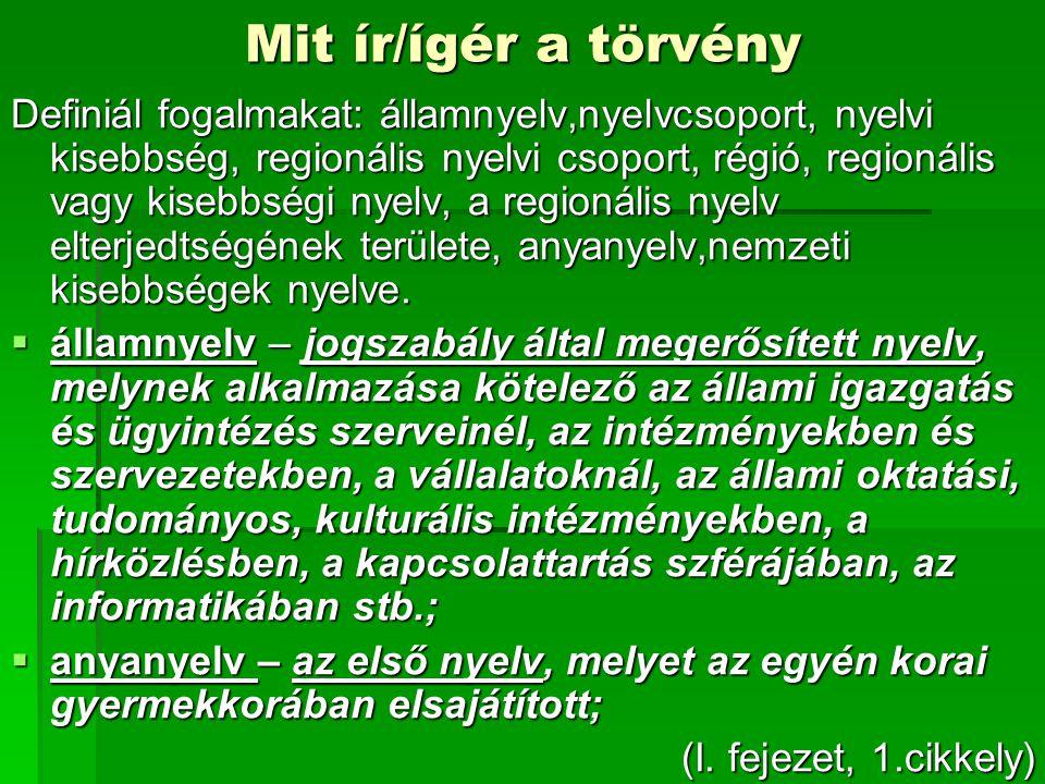 Mit ír/ígér a törvény Definiál fogalmakat: államnyelv,nyelvcsoport, nyelvi kisebbség, regionális nyelvi csoport, régió, regionális vagy kisebbségi nyelv, a regionális nyelv elterjedtségének területe, anyanyelv,nemzeti kisebbségek nyelve.