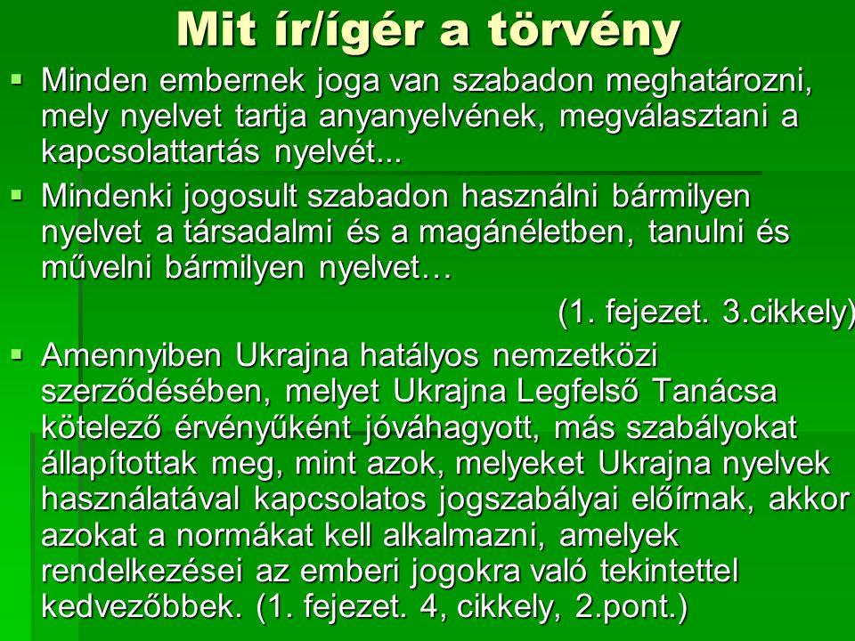 Mit ír/ígér a törvény  Minden embernek joga van szabadon meghatározni, mely nyelvet tartja anyanyelvének, megválasztani a kapcsolattartás nyelvét...