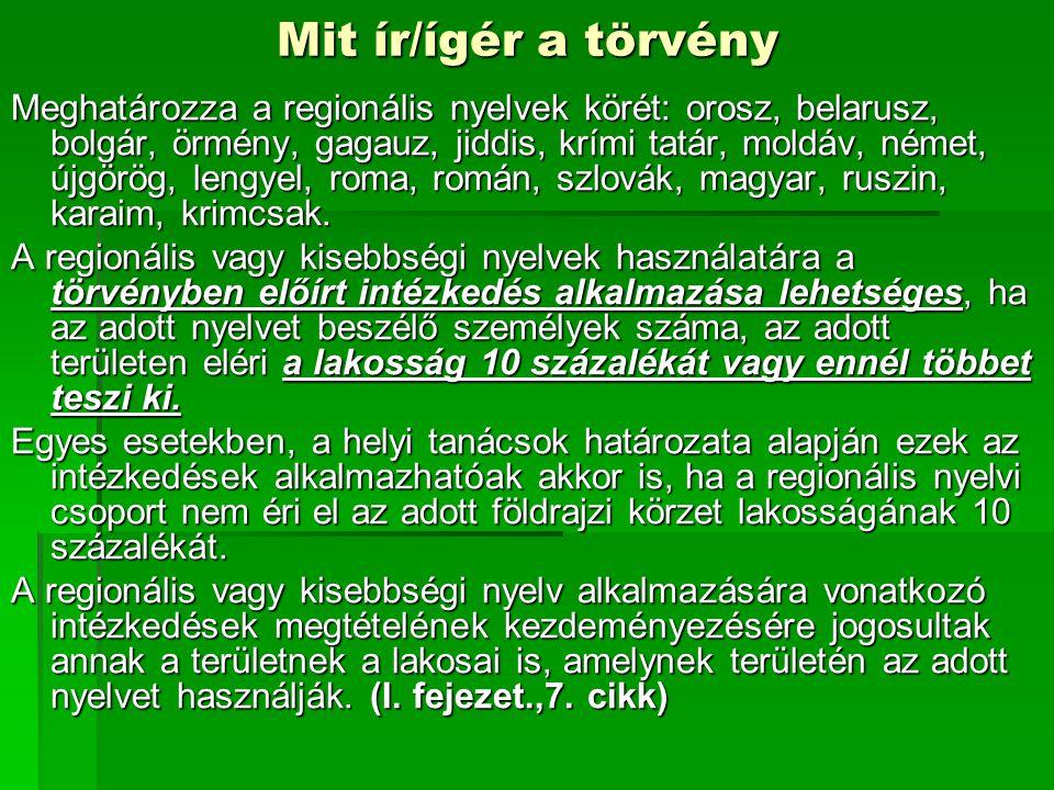 Mit ír/ígér a törvény Meghatározza a regionális nyelvek körét: orosz, belarusz, bolgár, örmény, gagauz, jiddis, krími tatár, moldáv, német, újgörög, lengyel, roma, román, szlovák, magyar, ruszin, karaim, krimcsak.