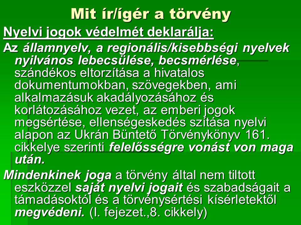 Mit ír/ígér a törvény Nyelvi jogok védelmét deklarálja: Az államnyelv, a regionális/kisebbségi nyelvek nyilvános lebecsülése, becsmérlése, szándékos eltorzítása a hivatalos dokumentumokban, szövegekben, ami alkalmazásuk akadályozásához és korlátozásához vezet, az emberi jogok megsértése, ellenségeskedés szítása nyelvi alapon az Ukrán Büntető Törvénykönyv 161.