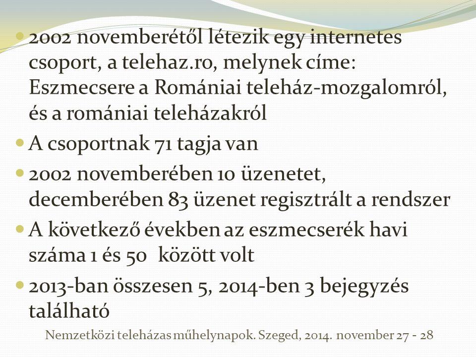 2002 novemberétől létezik egy internetes csoport, a telehaz.ro, melynek címe: Eszmecsere a Romániai teleház-mozgalomról, és a romániai teleházakról A