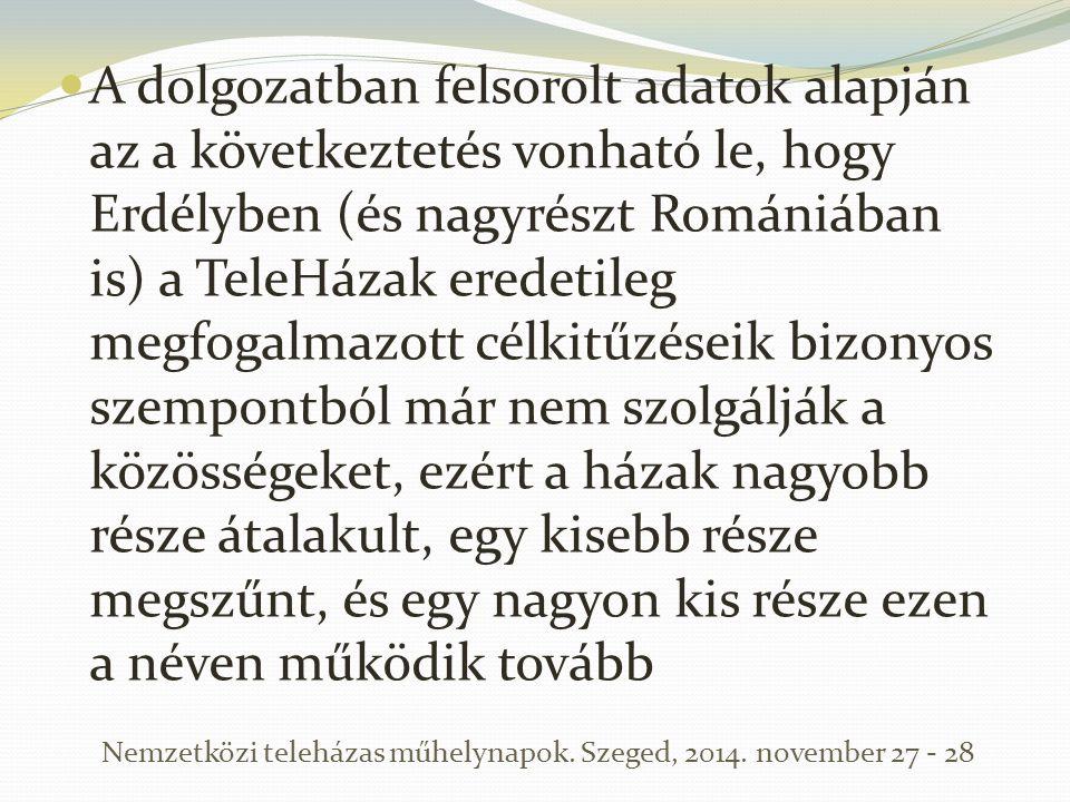 A dolgozatban felsorolt adatok alapján az a következtetés vonható le, hogy Erdélyben (és nagyrészt Romániában is) a TeleHázak eredetileg megfogalmazot