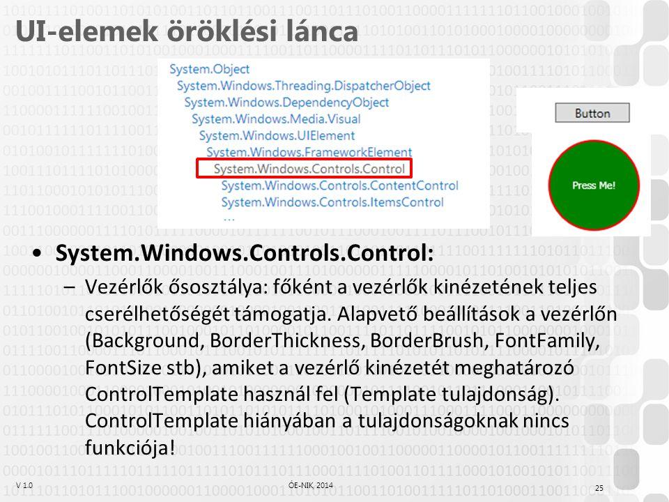 V 1.0ÓE-NIK, 2014 UI-elemek öröklési lánca System.Windows.Controls.Control: –Vezérlők ősosztálya: főként a vezérlők kinézetének teljes cserélhetőségét