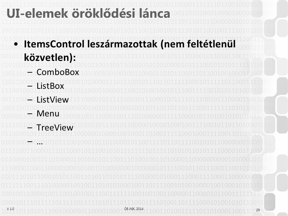 V 1.0ÓE-NIK, 2014 UI-elemek öröklődési lánca ItemsControl leszármazottak (nem feltétlenül közvetlen): –ComboBox –ListBox –ListView –Menu –TreeView –…