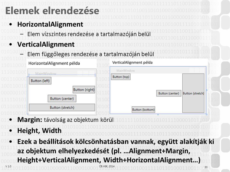 V 1.0ÓE-NIK, 2014 Elemek elrendezése HorizontalAlignment –Elem vízszintes rendezése a tartalmazóján belül VerticalAlignment –Elem függőleges rendezése