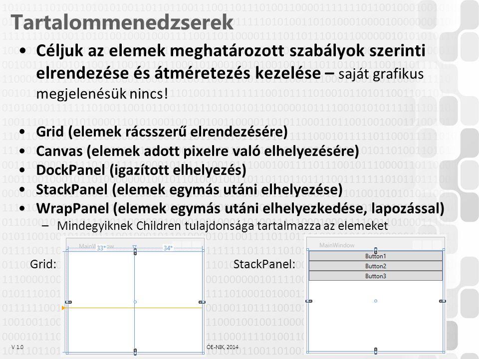 V 1.0ÓE-NIK, 2014 Tartalommenedzserek Céljuk az elemek meghatározott szabályok szerinti elrendezése és átméretezés kezelése – saját grafikus megjelené