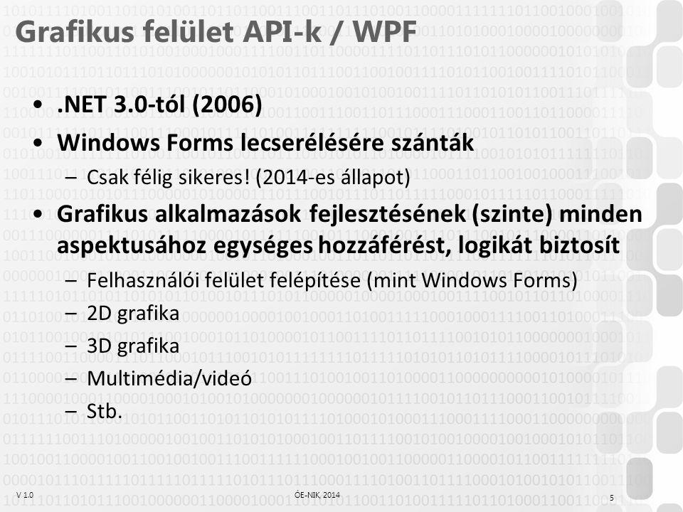 V 1.0ÓE-NIK, 2014 Grafikus felület API-k / WPF.NET 3.0-tól (2006) Windows Forms lecserélésére szánták –Csak félig sikeres! (2014-es állapot) Grafikus